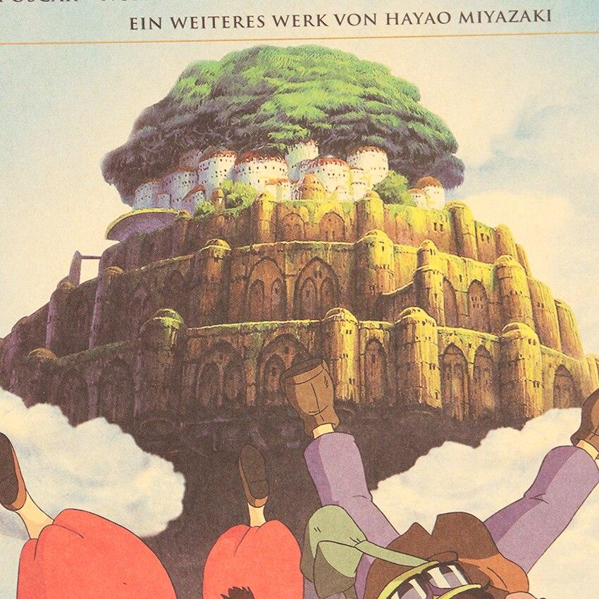 Laputa: Castle In The Sky Poster 2021